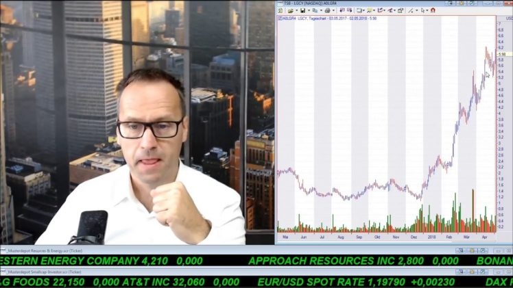 SmallCap-Investor Talk 769 über Gold, Eldorado, US$, DAX, Dow, Legacy, Mattel, Fossil