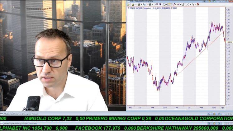 SmallCap-Investor Talk 770 über US$, Gold, DAX, Dow, Öl, Legacy, Energy XXI