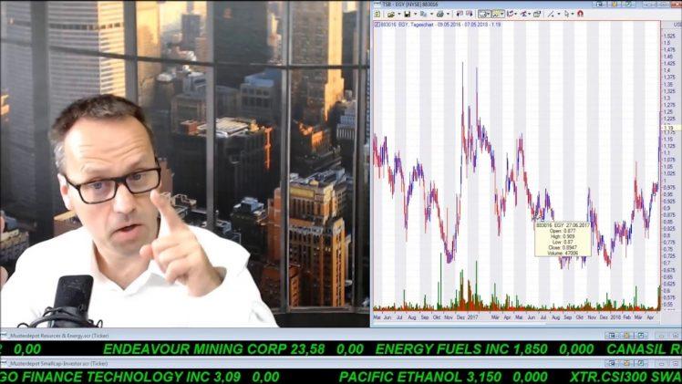 SmallCap-Investor Talk 771 über US$, Valeant, Fossil, MoGo, Vaalco, Energy XXI und neuen Divi-Wert