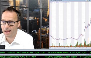 SmallCap-Investor Talk 773 über US$, Gold, DAX, Dow, Fossil, Legacy, bet-at-home, Freenet, GE …