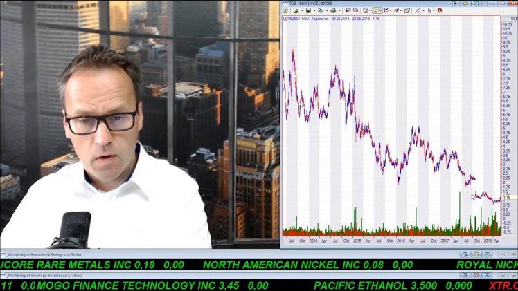 SmallCap-Investor Talk 777 über Gold, DAX, Dow, Legacy, Energy XXI, Eldorado und Dialog