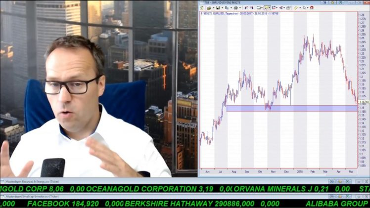 SmallCap-Investor Talk 778 über DAX, Dow, US$, Gold, Freenet, bet-at-home, Fossil, FrancoTyp, …