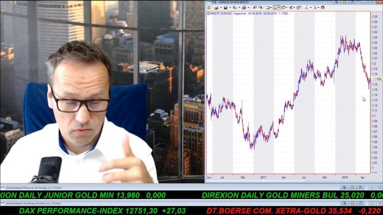 SmallCap-Investor Talk 779 über DAX, Dow, US$, Gold, Royal Nickel, Eldorado, Copper Mountain