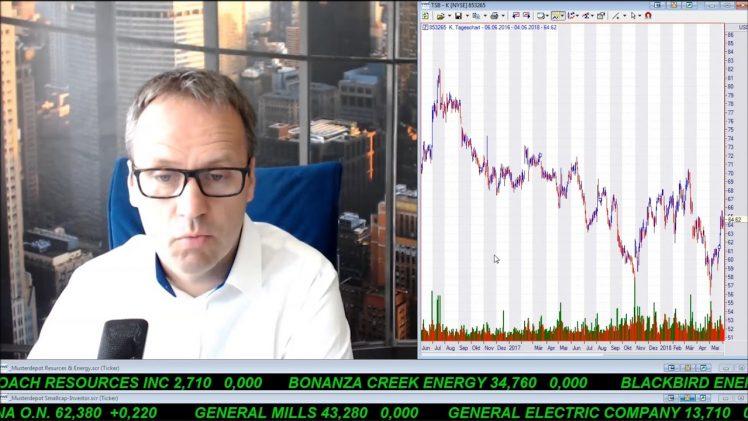SmallCap-Investor Talk 780 über Evonik, The Kraft Heinz Comp., Kellogg, Legacy, Fossil, …