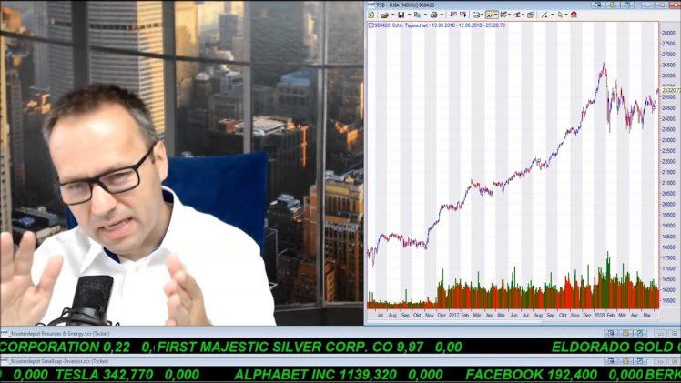 SmallCap-Investor Talk 783 über Gold, DAX, Dow, Eldorado, Dt. Post und AT&T