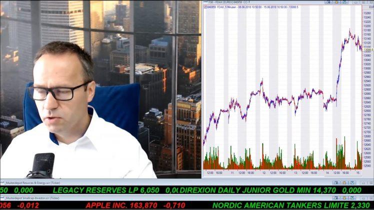 SmallCap-Investor Talk 784 über Gold, US$, DAX, AT&T und Qualcomm