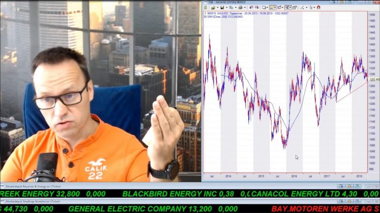 SmallCap-Investor Talk 785 über DAX, Gold, Dow, Energy XXI, K92, LeaGold, AT&S, Dialog usw.