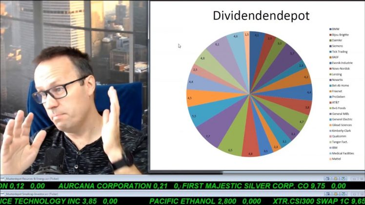 SmallCap-Investor Talk 786 – Dividendenstrategie