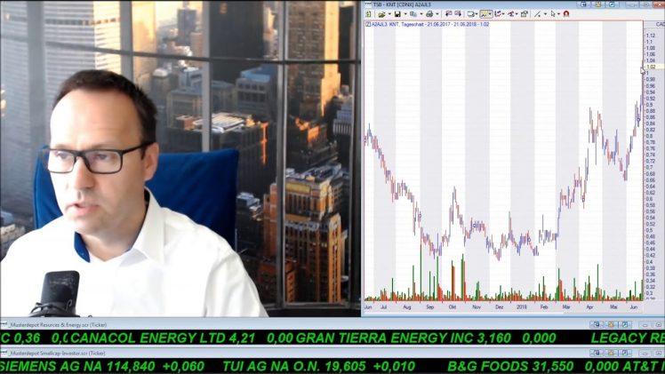 SmallCap-Investor Talk 787 über Gold, K92, Fossil und Energy XXI