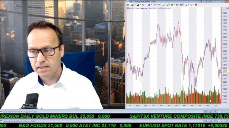 SmallCap-Investor 791 über Gold, DAX, Dow und Öl