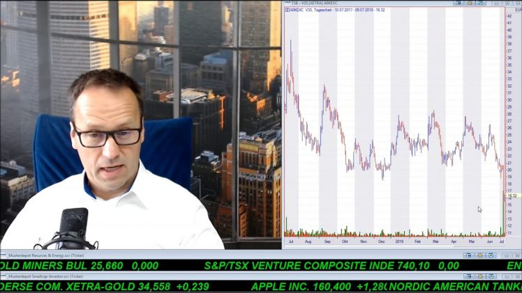 SmallCap-Investor Talk 792 über Gold, US$, DAX, Dow, Vectron, Endo, AMS, AT&S, Dialog, …