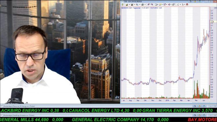 SmallCap-Investor Talk 793 über DAX, Dow, Öl, Kupfer, Vaalco, Vectron, Dialog, …