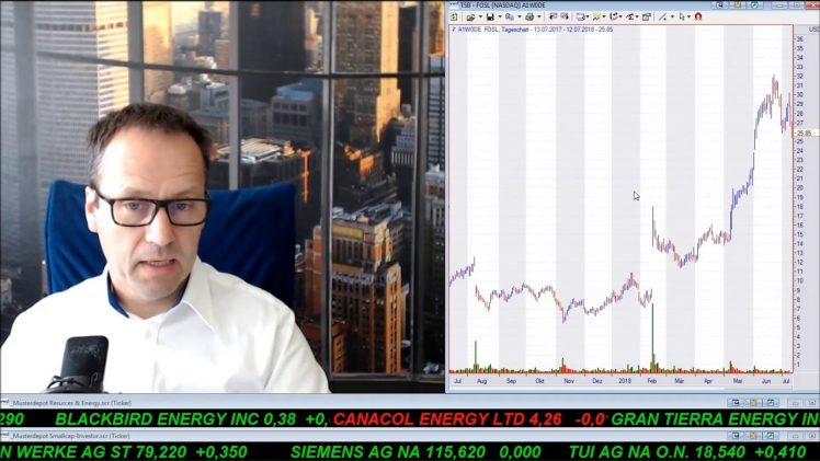 SmallCap-Investor Talk 794 über Gold, Dow, Fossil, Öl, Energy XXI, Lenzing, Dt. Post, Sirona, …