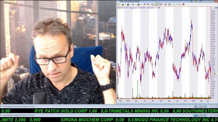 SmallCap-Investor Talk 806 über Gold, DAX, Dow, Öl, Conti, Canopy, Goldaktien, …