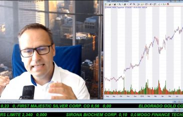 SmallCap-Investor Talk 800 über Gold, JD.com, Dialog, AT&S, Endeavour Mining, Eldorado, Energy Fuels