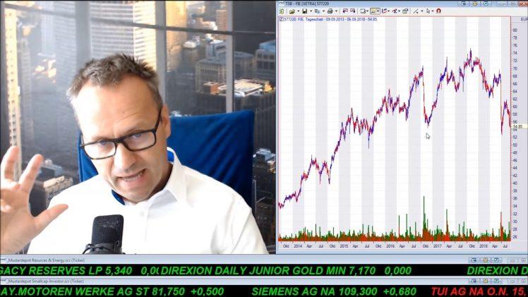 SmallCap-Investor Talk 807 über DAX, Dow, Fresenius, KHC, Fielmann, Qualcomm, Dialog, Fossil, JD.com