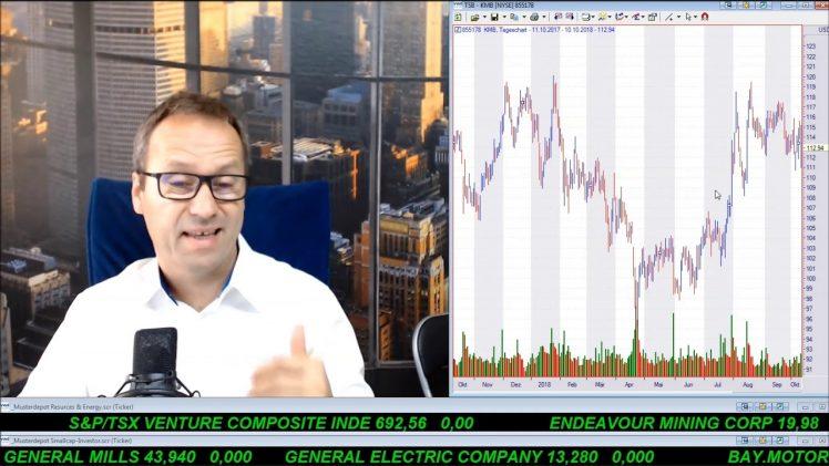 SmallCap-Investor Talk 820 über DAX, Dow, Nasdaq, Gold, Öl, Tech, usw.