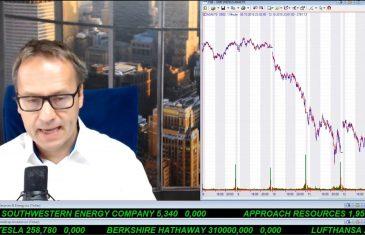 SmallCap-Investor Talk 822 über Gold, US$, DAX, Dow, Kryptowährungen, Öl, Dialog