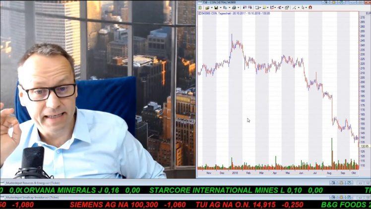 SmallCap-Investor Talk 825 über Energy XXI, DAX, Dow, Nasdaq, Gold, Öl, WCS, Conti, Newell