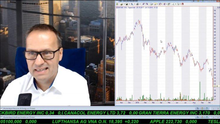 SmallCap-Investor Talk 827 über DAX, Dow, Gold, US$, 3M, Harley, MCD, AMS, AT&T, AT&S, Cannabis, …