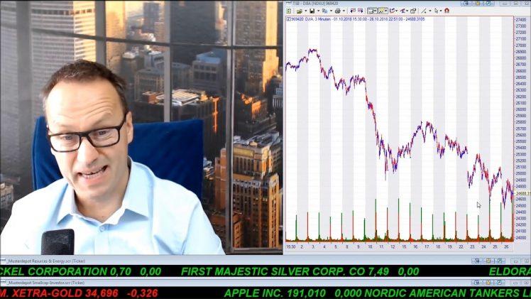 SmallCap-Investor Talk 830 über DAX, Dow, Autos und Autozulieferer