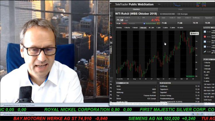 SmallCap-Investor Talk 824 über Dow, Dax, Fresenius, Energy XXI, Öl, Cannabiswerte