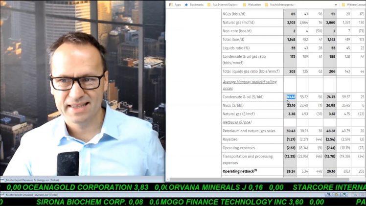 SmallCap-Investor Talk 834 über DAX, Dow, Öl, Blackbird, TGOD