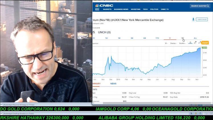 SmallCap-Investor Talk 838 über Dow, DAX, Gold, Silber, Öl, Gas, Uran, Royal Nickel und Tahoe