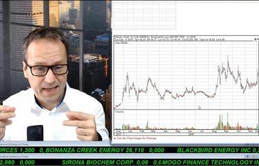 SmallCap-Investor Talk 846 über Dow, DAX, Öl, Newell, Cannabiswerte