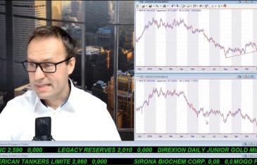 SmallCap-Investor Talk 847 über DAX, US-Börsen, Techtitel, Öl und Gold