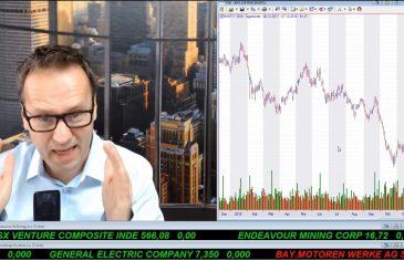 SmallCap-investor Talk 848 über Gold, DAX, Daimler, Siemens, BASF, Fresenius, usw.