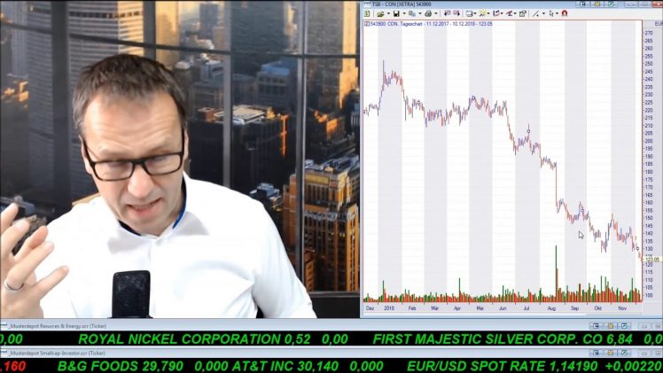 SmallCap-Investor Talk 849 über Gold, Öl, DAX, Conti, Paragon, Dt. Post, AMS