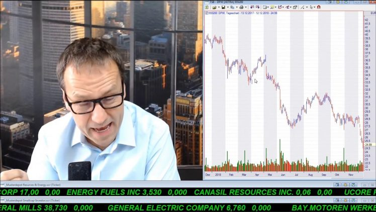 SmallCap-Investor Talk 850 über DAX, Dow, Tax-Loss-Selling, Trevali, Schaeffler, Dt. Post