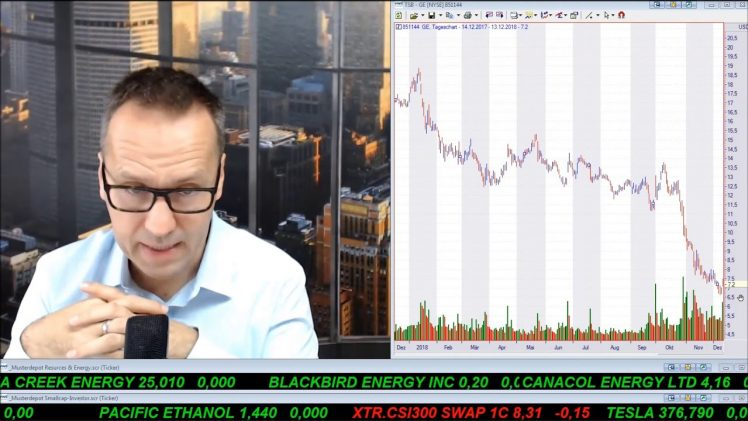 SmallCap-Investor Talk 851 über Dow Jones, DAX, GE, L Brands, Bausch