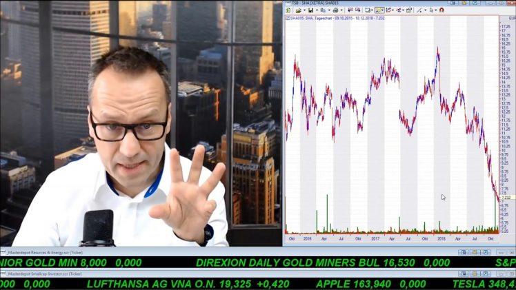 SmallCap-Investor Talk 852 über DAX, Dow, Gold, Öl, Trevali, Paragon, AT&S, Schaeffler, …