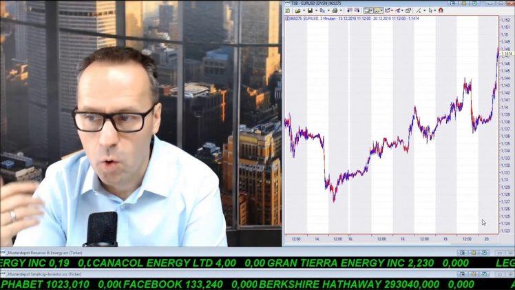 SmallCap-Investor Talk 853 über Dow, DAX, Gold und Rohstoffe