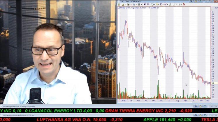 SmallCap-Investor Talk 854 –  Turnaround-Depot