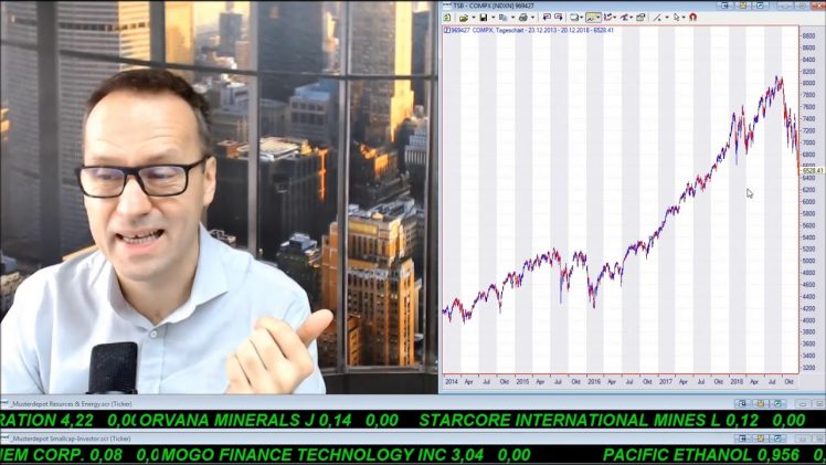 SmallCap-Investor Talk 855 über Dow, Nasdaq, DAX, Gold, Newell, …