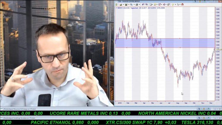 SmallCap-Investor Talk 856 über Dow, Dax, Gold, Öl, Amazon und Tilt