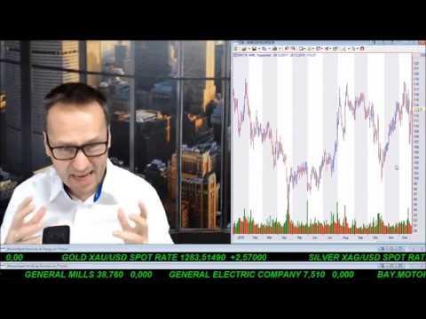 SmallCap-Investor Talk 857 über Dow und Dividendenwerte