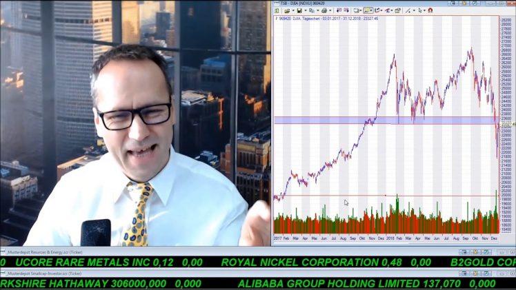 SmallCap-Investor Talk 858 über Dow, DAX und Gold