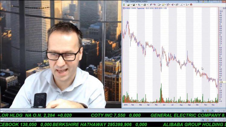 SmallCap-Investor Talk 859 über Dow, DAX, Gold, div. Aktien