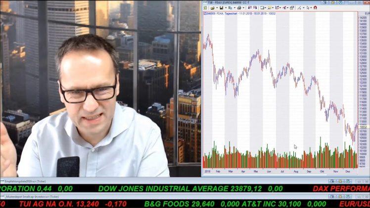 SmallCap-Investor Talk 860 über Dow, DAX, Gold, Pipestone Energy, …