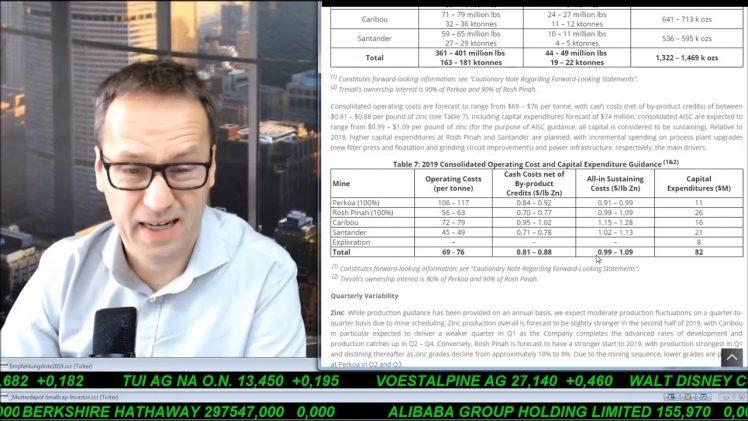 SmallCap-Investor Talk 863 über Dow, DAX, Gold, K92, Trevali, Fossil, Medical Facilities, …