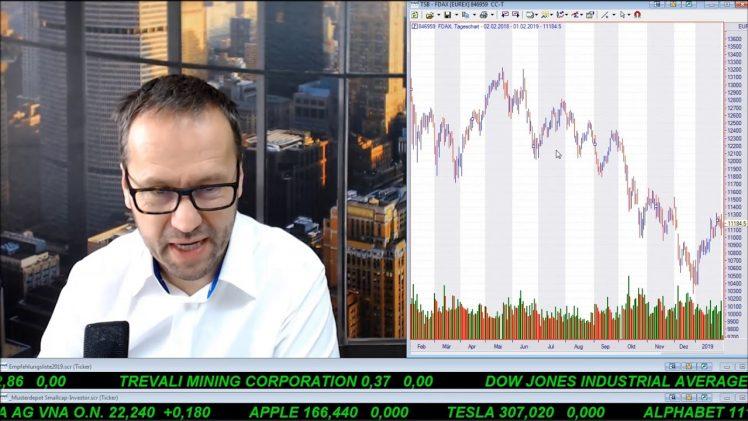 SmallCap-Investor Talk 866 über Dow, DAX, Gold, Öl, Gas, GE und Fresenius