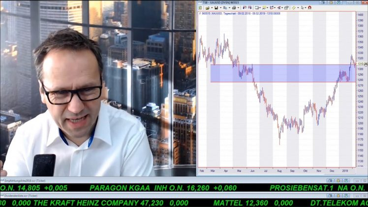 SmallCap-Investor Talk 868 über Dow, DAX, Gold, Mattel, Tui, Co.don, Sirona