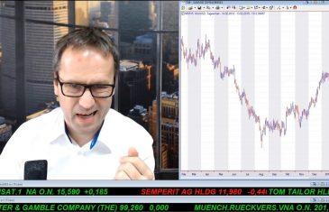 SmallCap- Investor Talk 870 über DAX, Dow, Gold, JD.com, Mattel, Coty, TUI, Paragon, Schaeffler,…