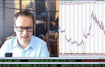 SmallCap-Investor Talk 871 über Markt, Fossil, TUI, Canopy