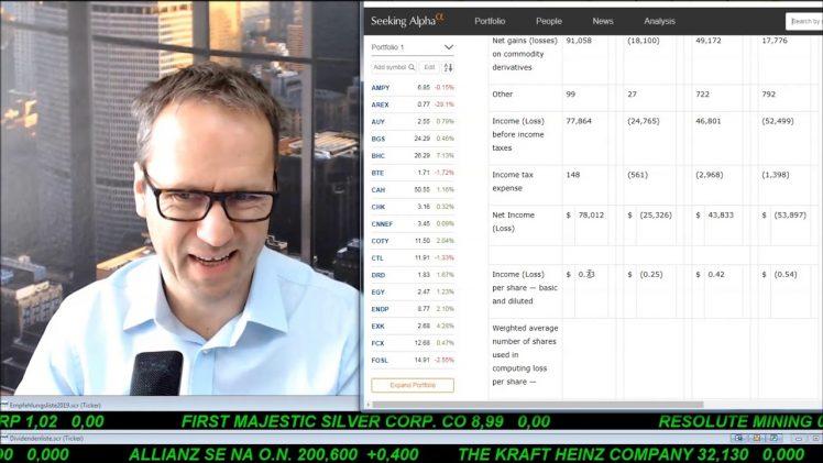 SmallCap-Investor Talk 879 über DAX, Dow, Gold, Fresenius, Daimler, Qualcomm, Roan, Legacy, …