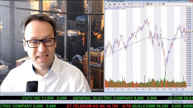 SmallCap-Investor Talk 883 über DAX, Dow, Gold, Tethyan, Dt. Telekom, TUI, Sirona, …